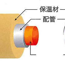 配管の構造