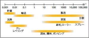 coating200901-3.JPG