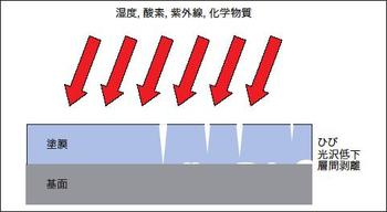 coating200902-1.JPG