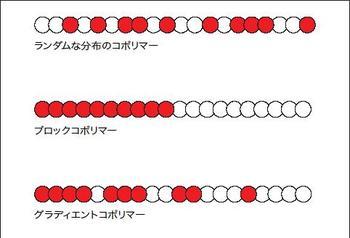 coating200902-13.JPG